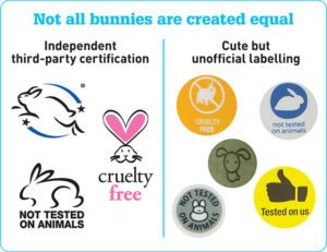 Cruelty-Free Labels